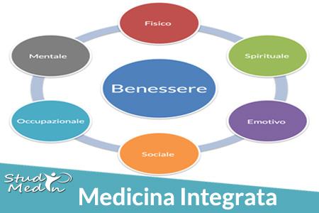 Ruota medicina integrata - Studio MedIn Milano